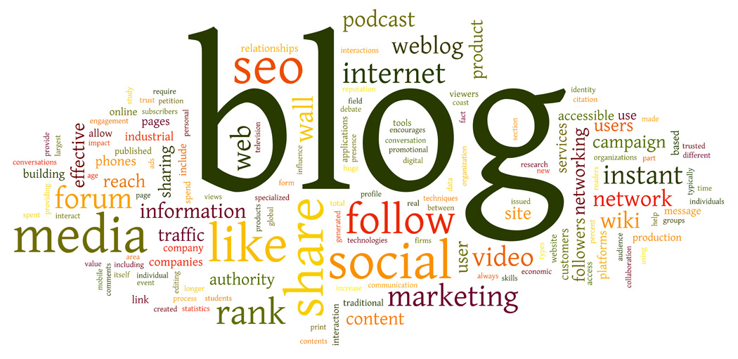 ecommerce blogging