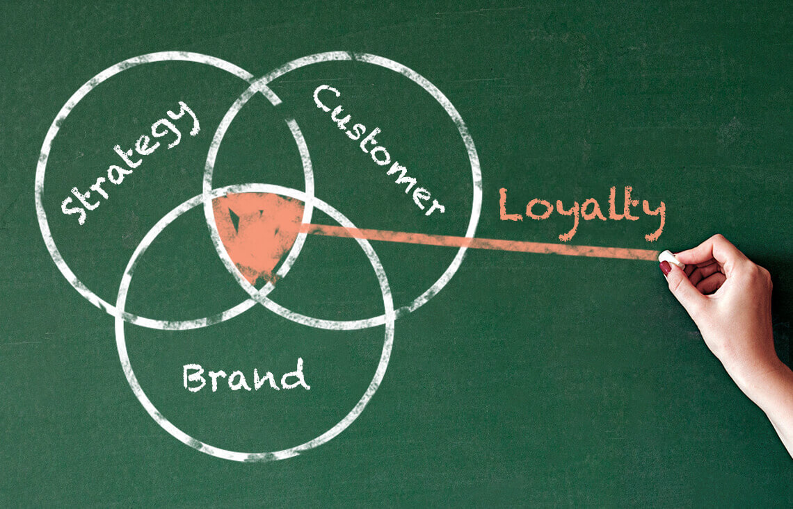 How To Turn Customers Into Brand Ambassadors
